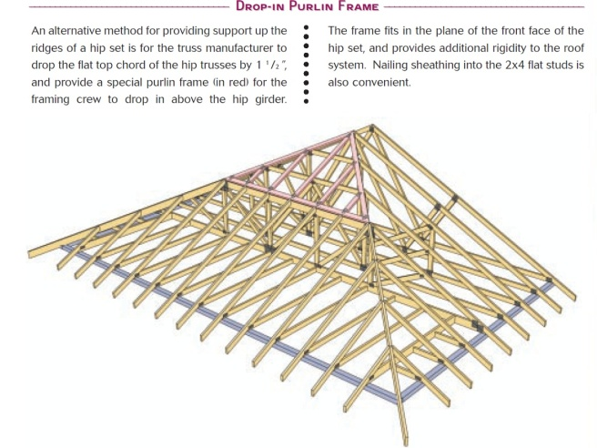 Purlins Gould Design Incs Blog