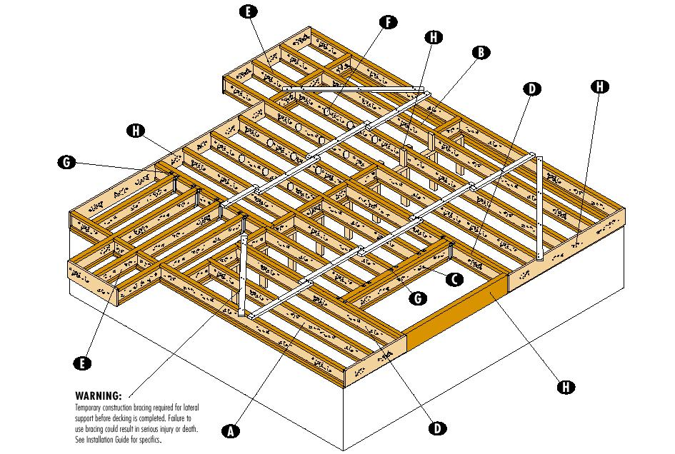 301 moved permanently for I joist vs floor truss