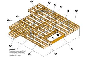 Which product is better i joists or floor trusses part 1 for Wood floor joist spacing