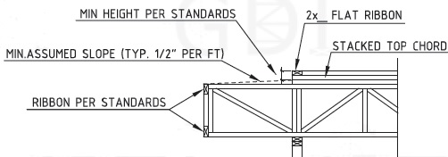 Floor trusses vs floor joists gurus floor for I joist vs floor truss