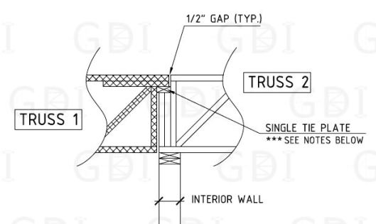 Which product is better i joists or floor trusses part 2 for I joist vs floor truss