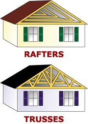 how to build roof rafters