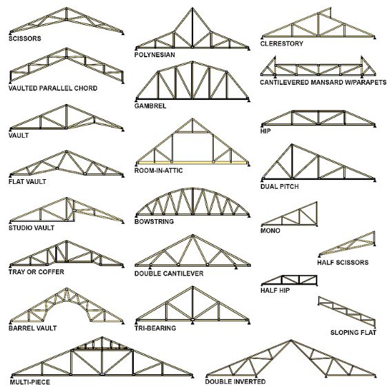 Which Is Better Roof Trusses Or Stick Framing on lean to storage sheds