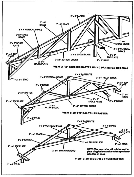 Which is Better: Roof Trusses or Stick Framing? Part 1 – Gould ...