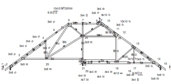 Crazy And Complicated Truss Designs Gould Design Inc S