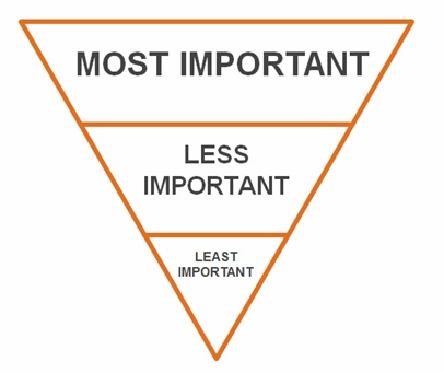 Truss-Design-Outsourcing-Importance-Pyramid