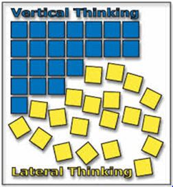 vertical-lateral-thinking-edward-debono