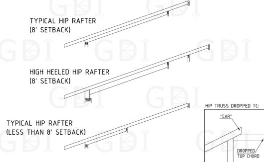 hip-rafter